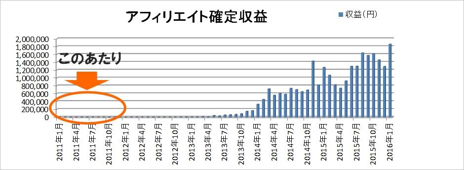 graph_16_11