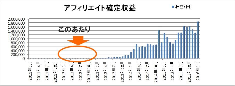 graph_16_12