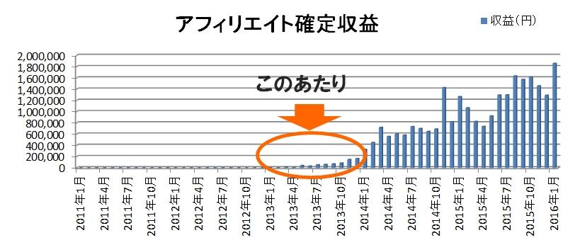 graph_16_13