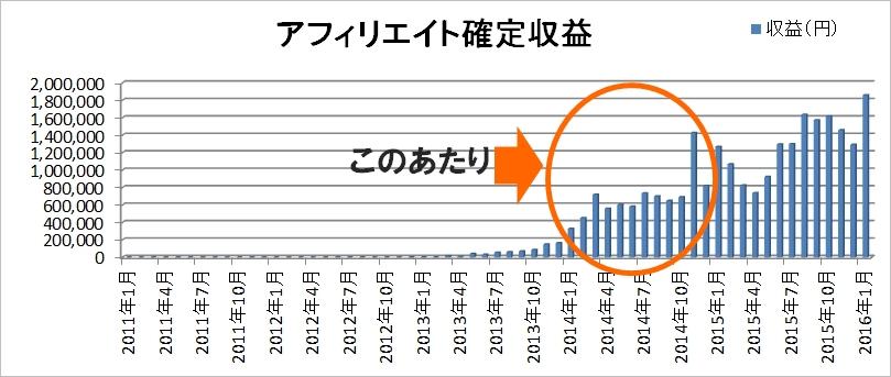 graph_16_14