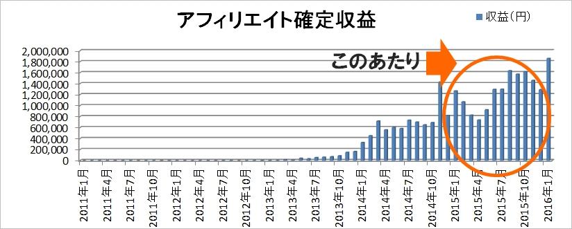 graph_16_15