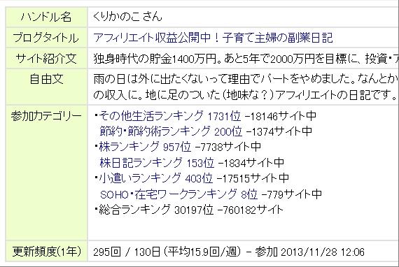 blogmura_140406