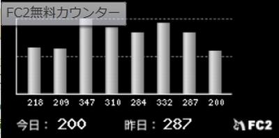counter_140621
