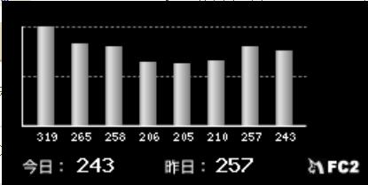 counter_140723