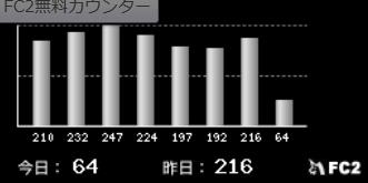 counter_140812