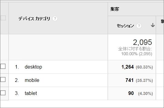 device_140810