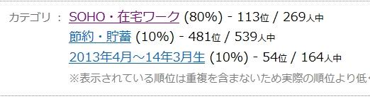 ranking_140330_3
