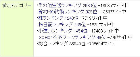 ranking_140330_4