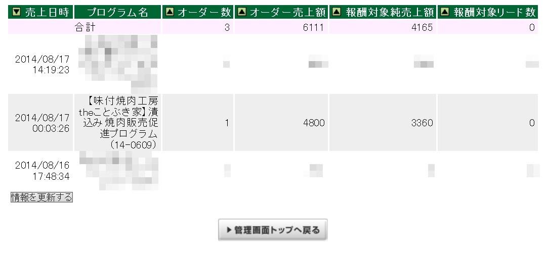 yakiniku_self_140817