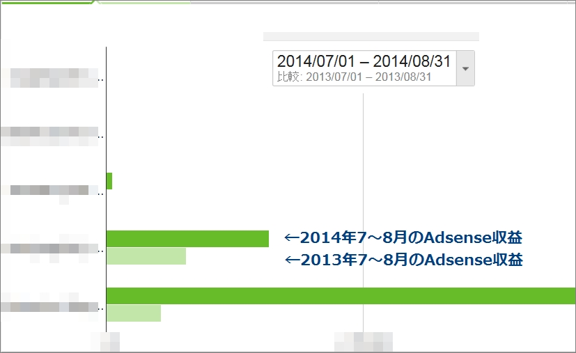 adsense_2013-2014_blogm