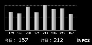 counter_140927