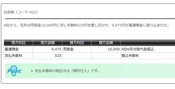 手数料をA8netにとられた場合の記帳