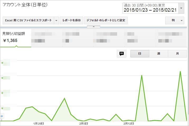 アドセンス開始1ヶ月で収益1000円超!【Nさんコンサル日記】