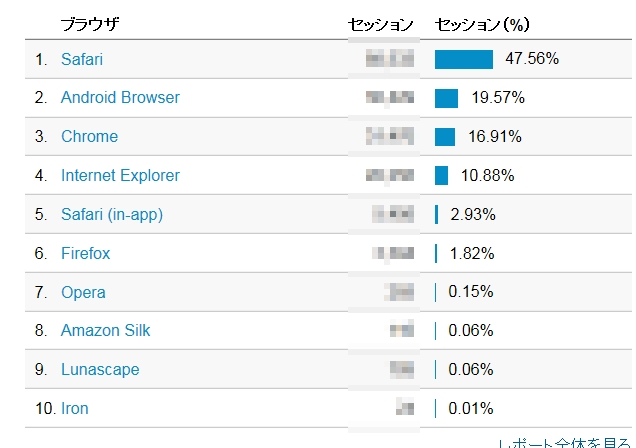 analytics_browser