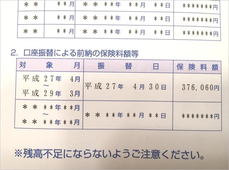 国民年金2年分(376,060円)を支払うの巻