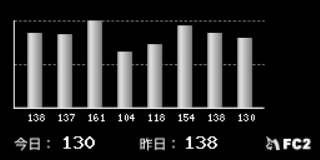 counter_141015