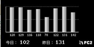 counter_141126