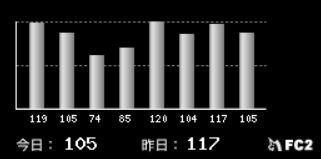 counter_141211