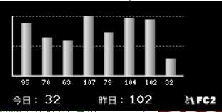 counter_141226