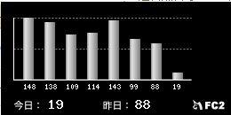 counter_150111