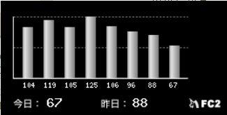 counter_150119