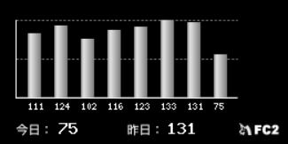 counter_150219