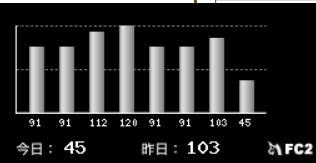 counter_150425