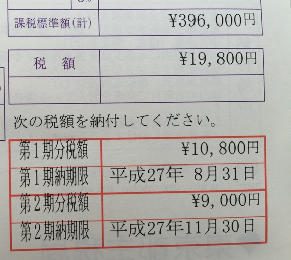 jigyozei_1508_02