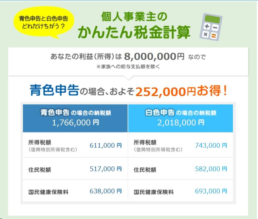 来年の国保63万だってさ。税金は150万ぐらい。さあどうする?
