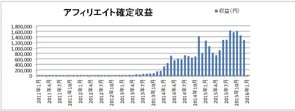 graph_1601