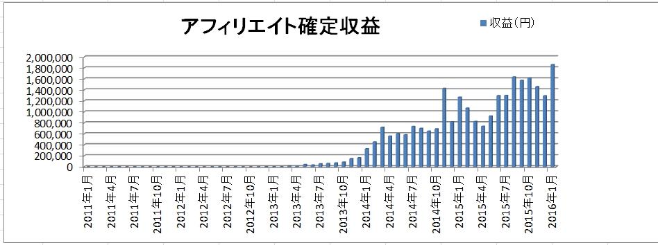 graph_1602