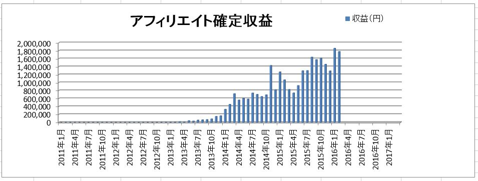 graph_1603kakutei