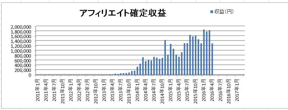 graph_1605
