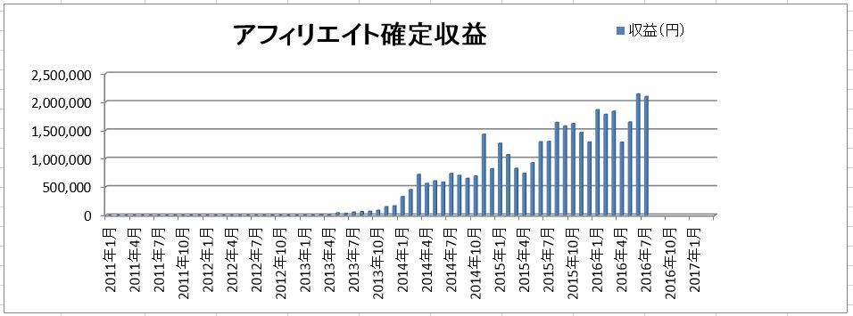graph_1608