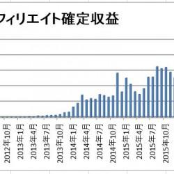 graph_1610